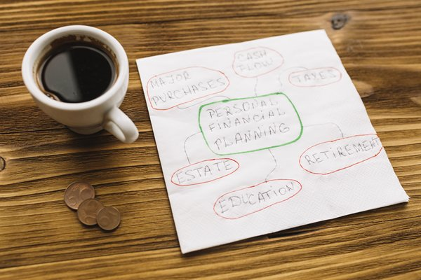 Coffee Cup with financial decisions written on paper